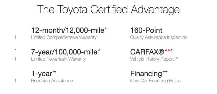 Exceptional The Toyota Certified Used Vehicle Advantage 12 Month/12,000 Mile Limited  Comprehensive Warranty