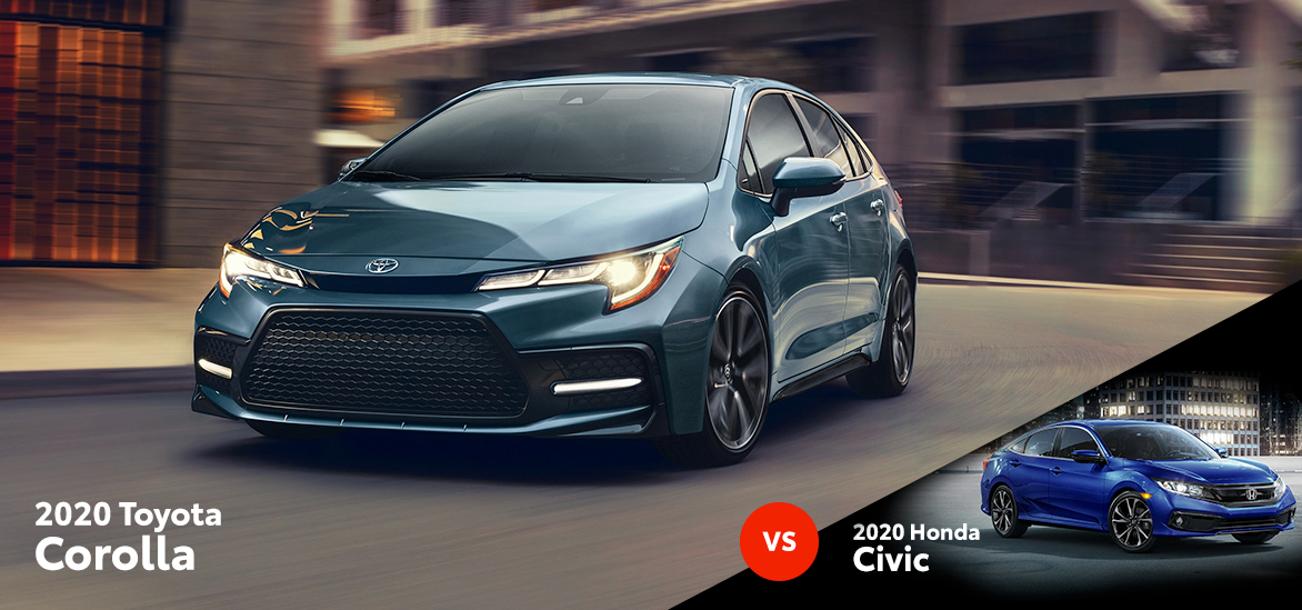 2020 Toyota Corolla vs. 2020 Honda Civic