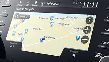 Technology included in dashboard